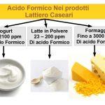 Acido Formico Nello Yogurt e Formaggi