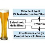 Birra e Prolattina: Attenti a Non Esagerare
