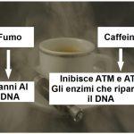 Caffè e Sigaretta: Un Mix Micidiale
