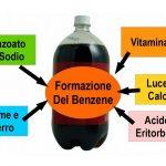Il Benzene in Bevande e Succhi