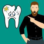 L'Igiene Orale Protegge il Cuore