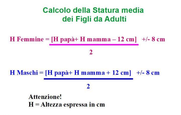 Formule Matematiche per stimare l'altezza Min e Max dei Vostri figli da Adulti