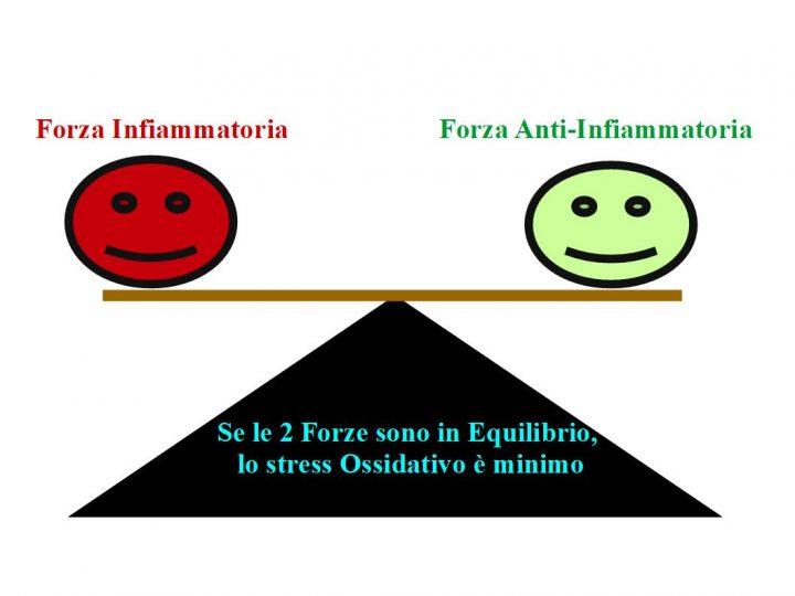 La bilancia dello stress ossidativo