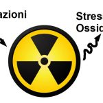Stress Ossidativo da Radiazioni