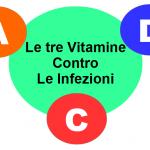 Le Tre Vitamine Contro le Infezioni