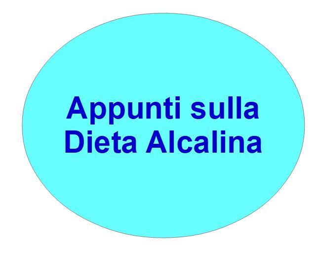 Appunti sulla Dieta Alcalina