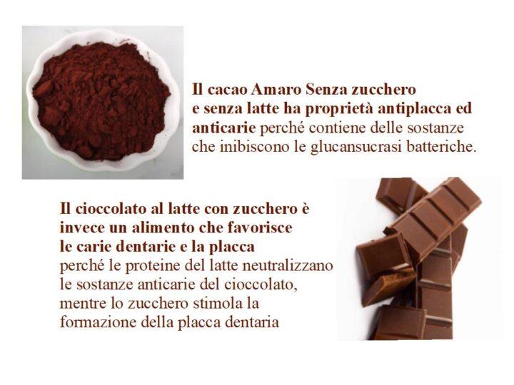 Il Cacao provoca le Carie